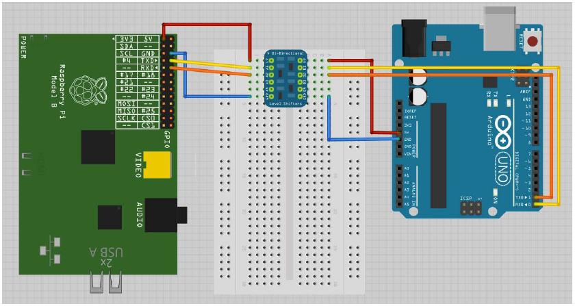 android arduino control  raspberry pi smart home control