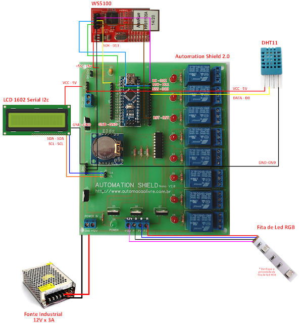 Arduino Ethernet Shield and MEGA 2560 Web Server