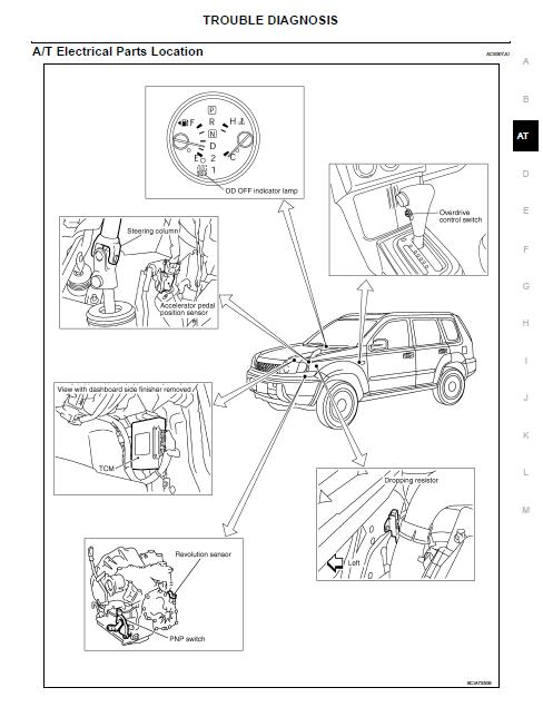 nissan_xtrail_2006_repair repair manuals nissan xtrail 2006 t30 repair manual nissan x trail t30 wiring diagram at gsmx.co