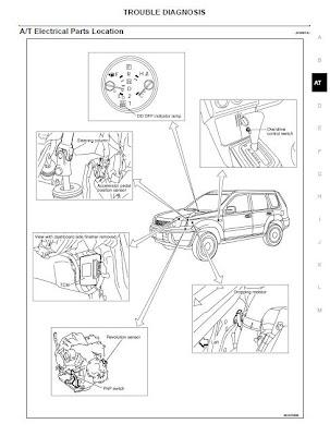 repair manuals nissan xtrail 2006 t30 repair manual. Black Bedroom Furniture Sets. Home Design Ideas