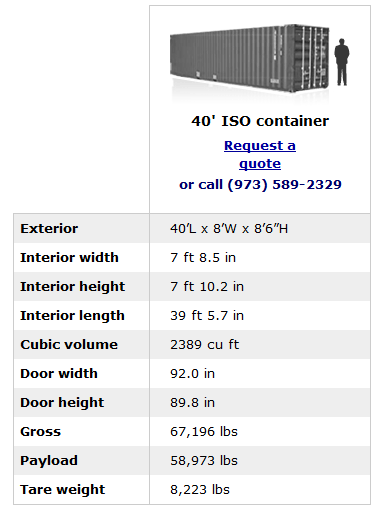 Shipping Container Dimensions 381 x 514