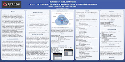 Heutagogy in Oncology Nursing: The Experience of Nurses and the Factors That Facilitate Self-Determined Learning
