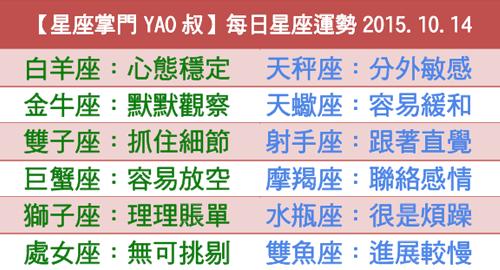【星座掌門YAO叔】每日星座運勢2015.10.14