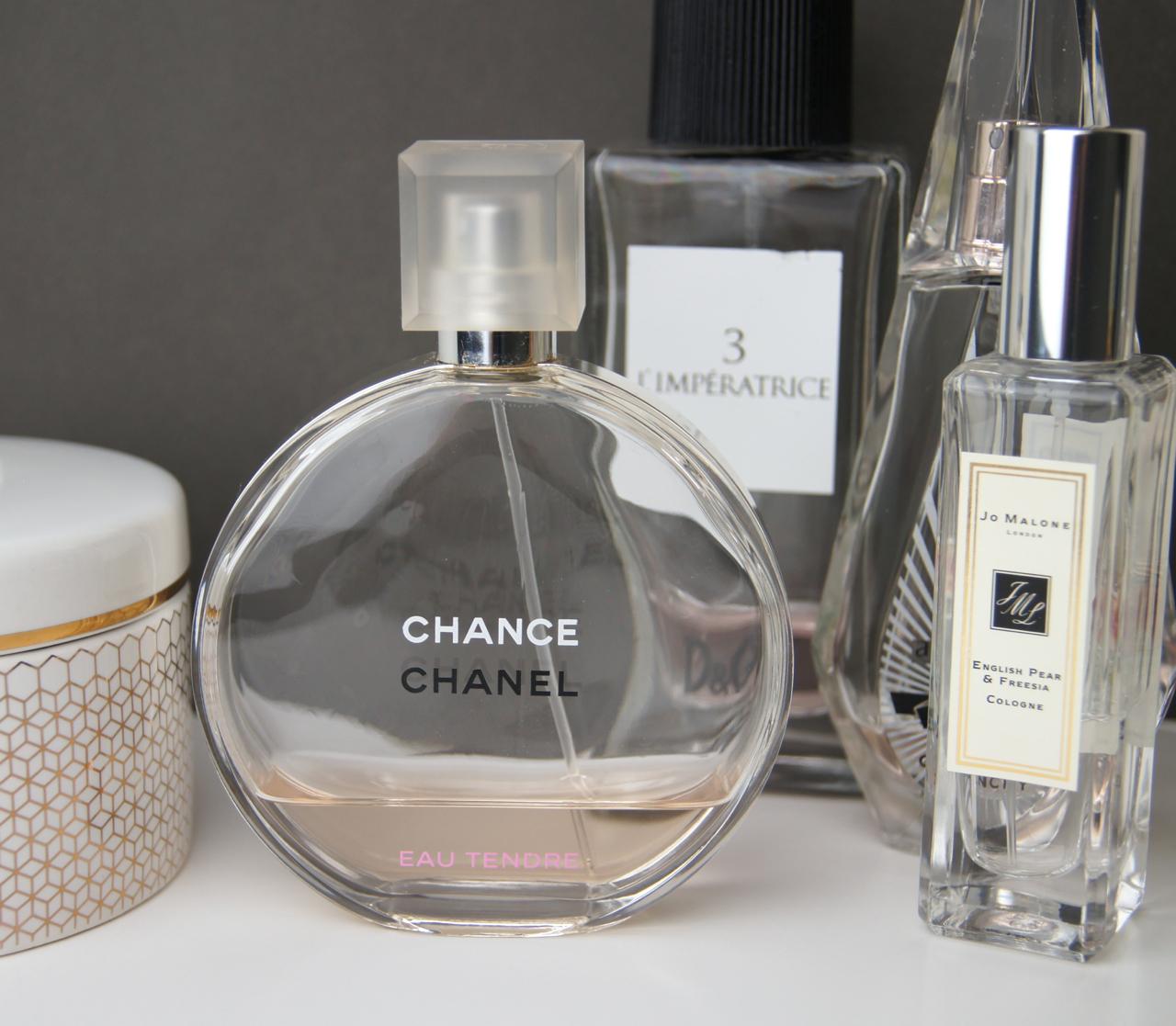 summer fragrance favourites alicegracebeauty uk beauty blog. Black Bedroom Furniture Sets. Home Design Ideas