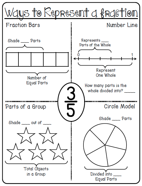 80+ Fraction Printables