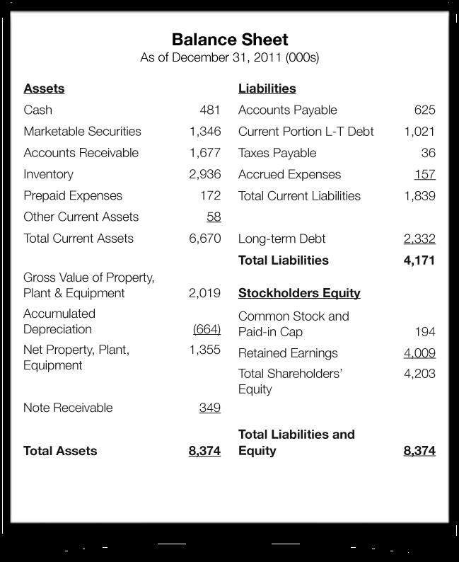skripsi akuntansi keuangan pemerintah daerah