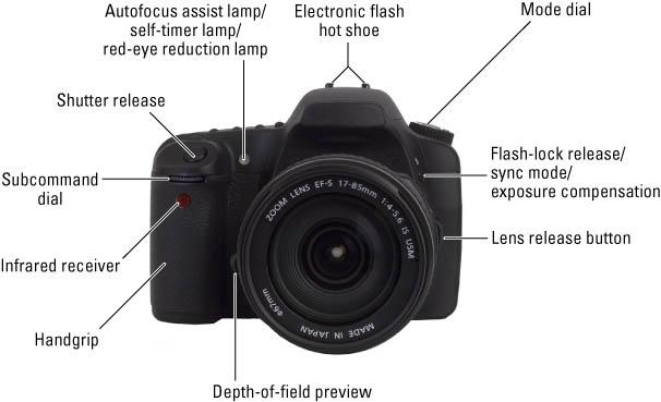 Fotografity  Definisi Kamera Slr Dan Dslr