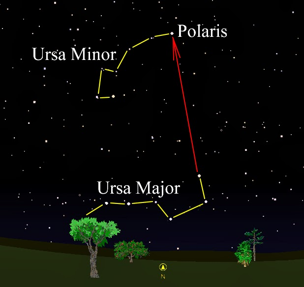 Idaho skies polaris is our star for december