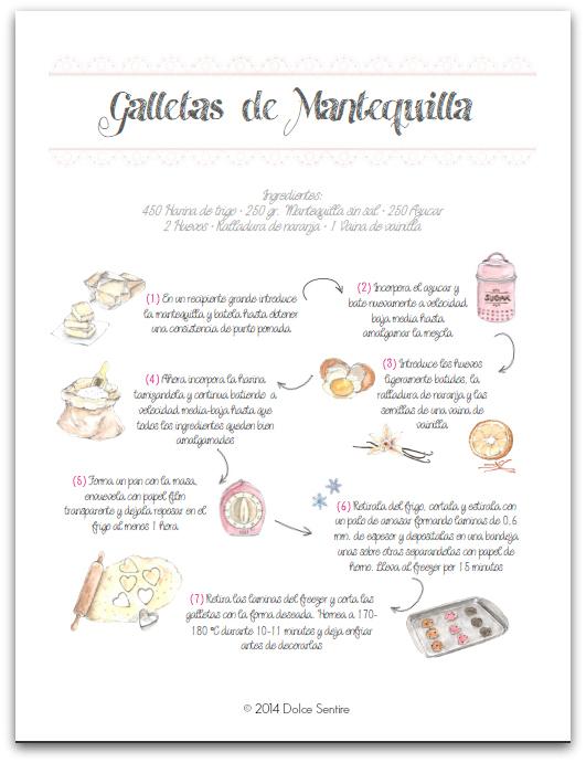 Un país en una galleta: Costa Rica {Novedades + Regalo} receta ilustrada galletas de mantequilla