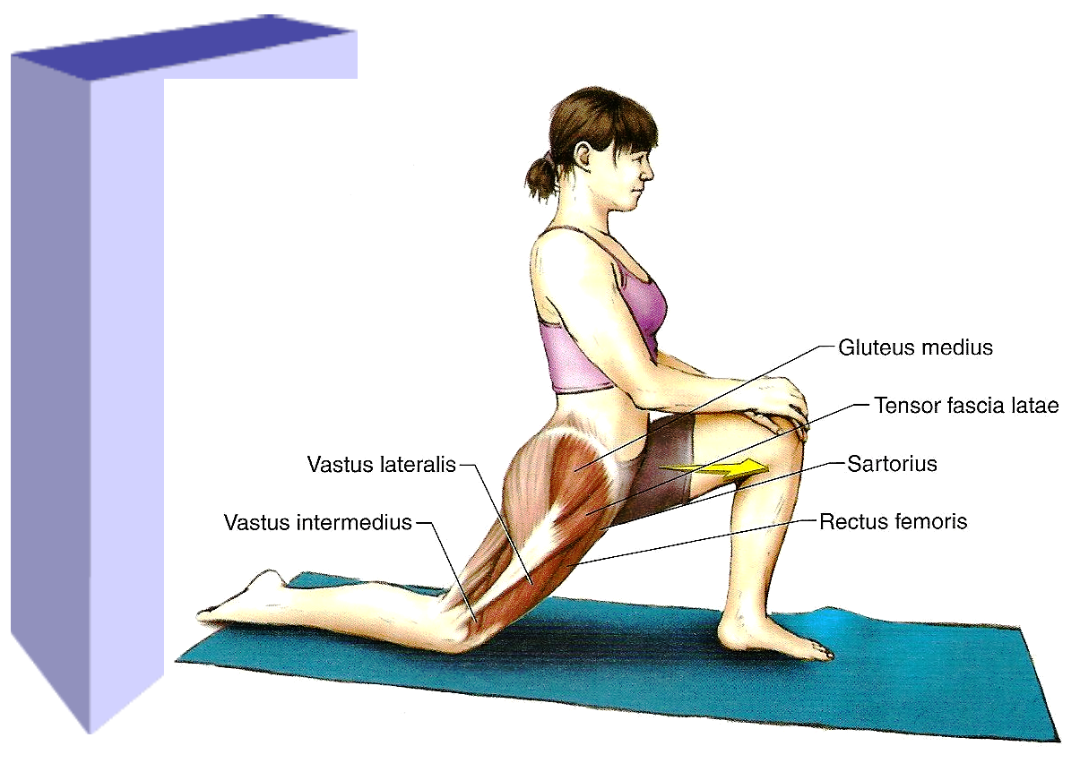Il mal di schiena per rilassare muscoli