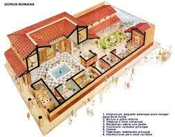 La vivenda en el mundo Romano