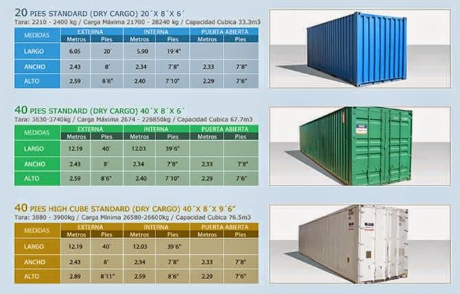 Mi casa en un container o contenedor maritimo otros - Cuanto cuesta una casa contenedor ...