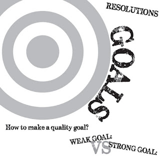 https://www.teacherspayteachers.com/Product/Goal-Setting-and-Resolutions-2282857