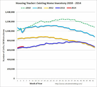 Calculated Risk: Weekly Update: Housing Tracker Existing Home Inventory up 2.7% year-over-year on Feb 3rd