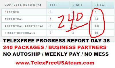 TELEXFREE USA TEAM