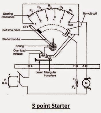 4 way switch wiring diagram light between with 3 Point Starter on Class 1   Electricity 3 together with Wiring Diagram For Pilot Light Switch furthermore Huma echnologyartisan blogspot as well 1 Way Touch L  Control Switch furthermore 3 Way Switch Electrical Wiring Diagrams.