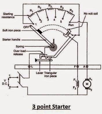 3 phase power basics 3 phase power maintenance wiring