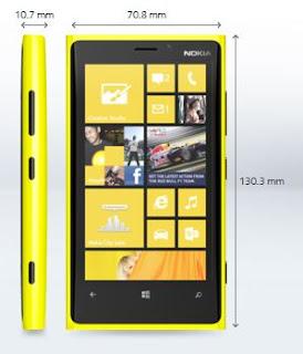 Dimensi Nokia Lumia 920