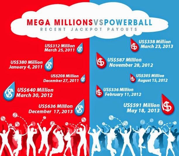 http://osalottos.com/infographics/pbNmm/