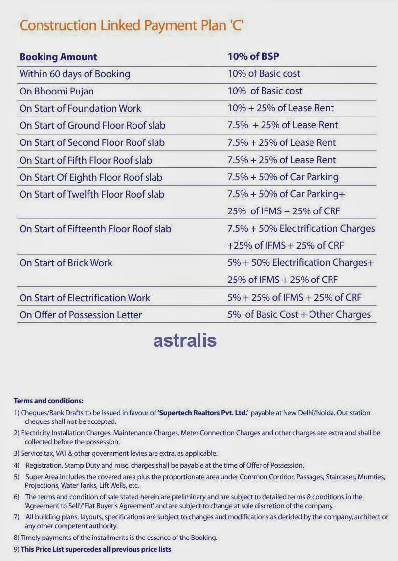 NOVA Price list & Payment Plan