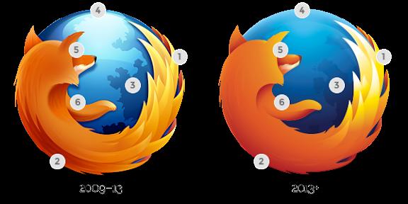 change firefox html to pdf