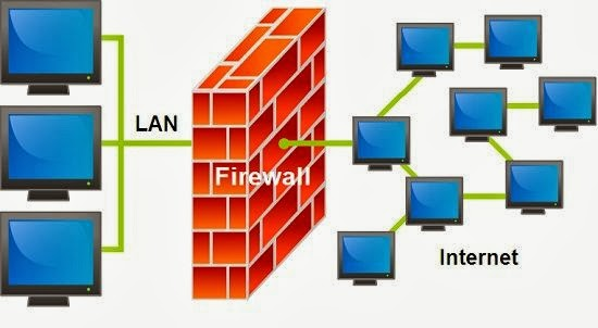 7 Software based Firewall for Windows PC