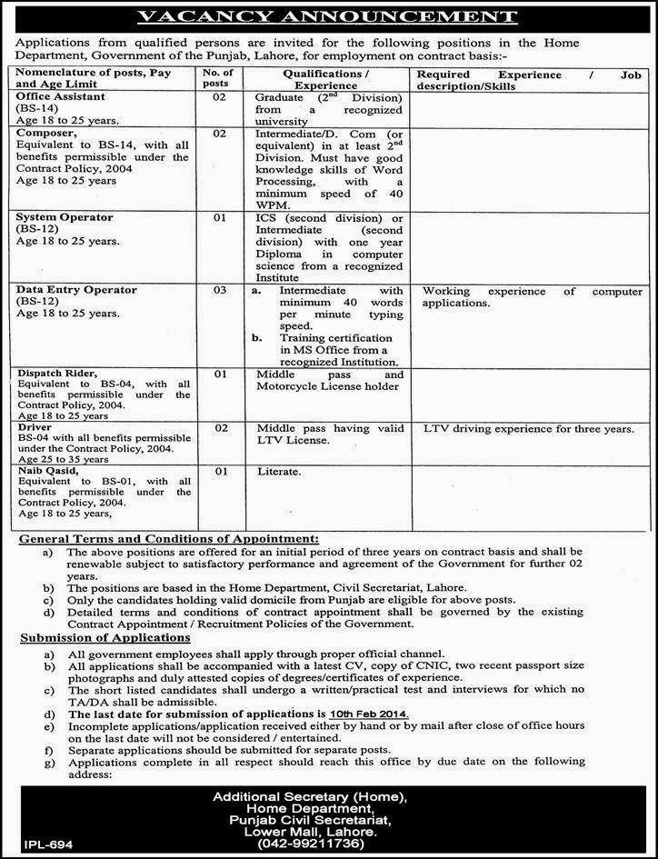 Jobs in Government of Punjab, Lahore