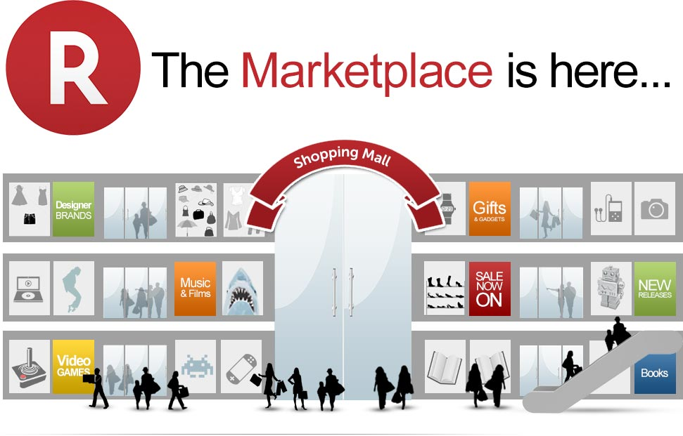Tips Jualan Online di Marketplace