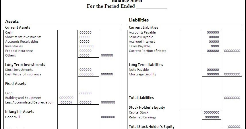 Balance Sheet Forms. Trial Balance Spreadsheet Form Template