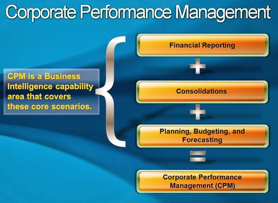 Corporate Management Reporter future and Roadmap