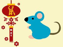 karakter shio tikus