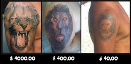Los tatuajes y las diferencias de precios