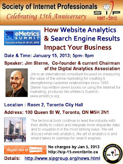 How Web Analytics and Search Engine Results Impact Your Business, January 15, 2013, poster Society of Internet Professionals