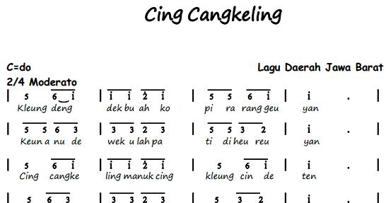 Image Result For Aplikasi Not Angka Lagu