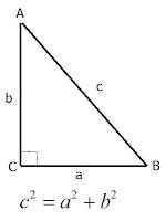 """משפט פיתגורס - """"סכום שטחי הריבועים, הבנויים על הניצבים במשולש ישר זווית, שווה לשטח הריבוע הבנוי על היתר"""""""