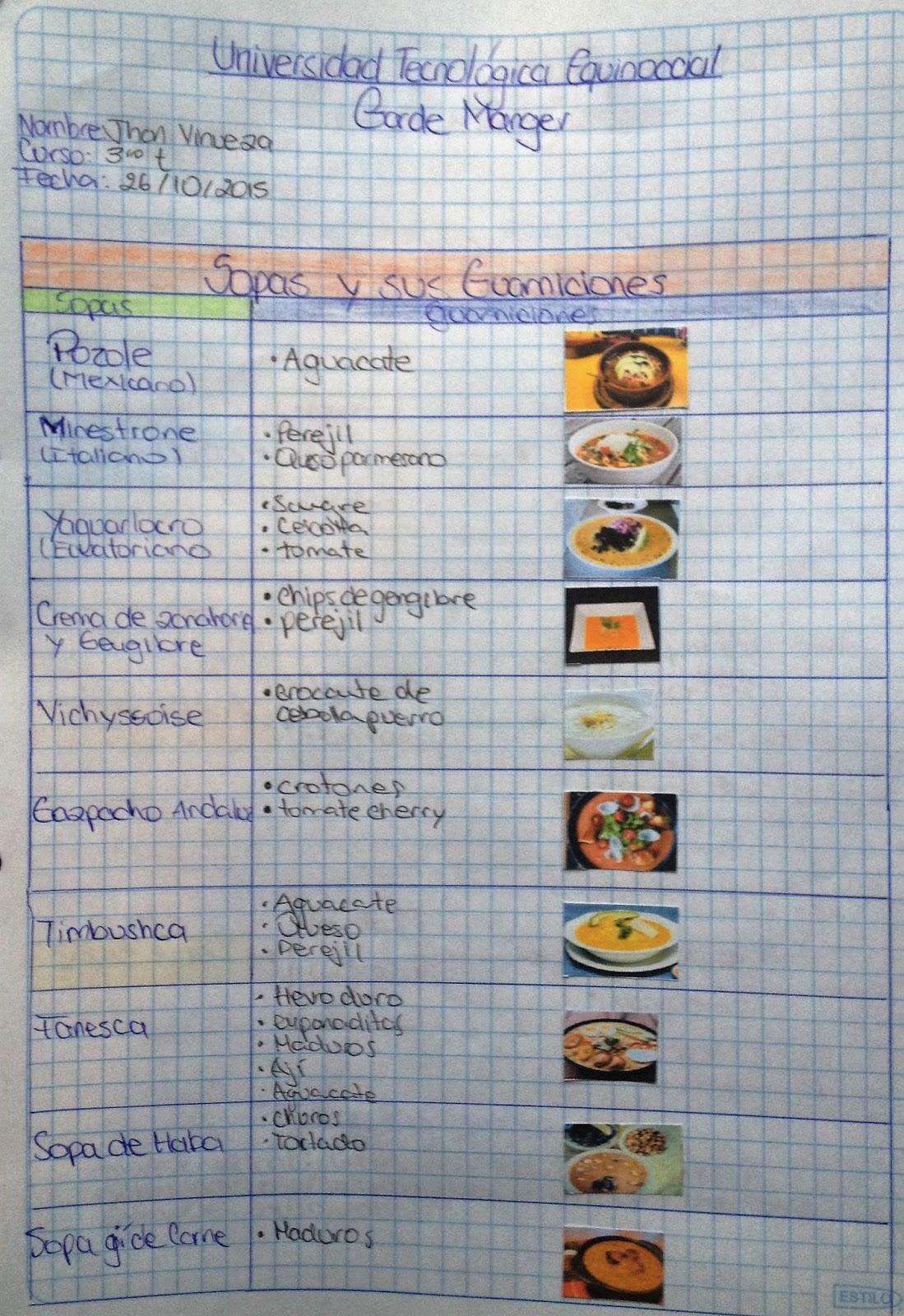 Garde manger sopas fras guarnicionesclasificacin y diagrama de sopas fras guarnicionesclasificacin y diagrama de flujos de las sopas ccuart Gallery