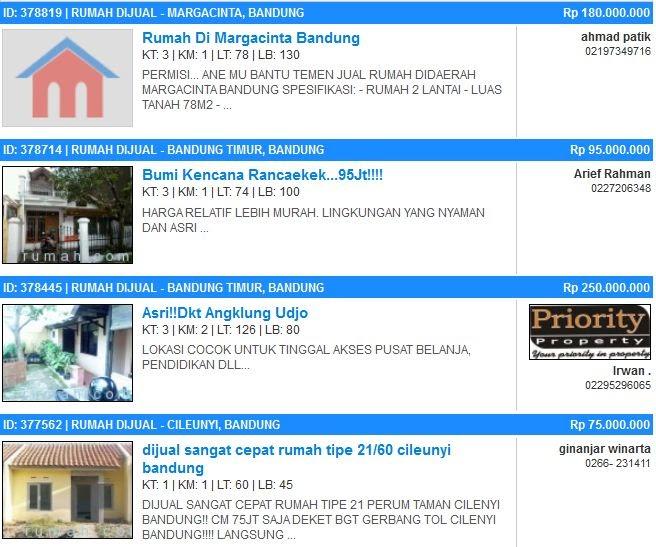 Daftar Harga Rumah Di Bandung