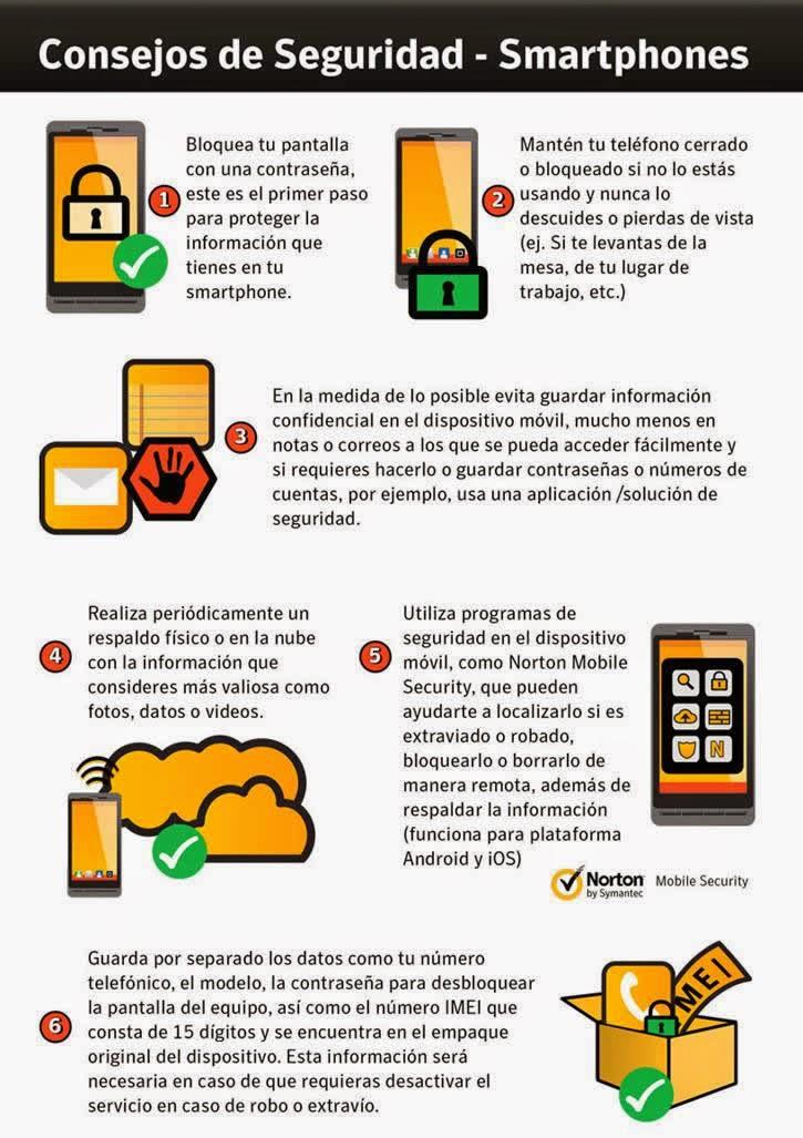 Consejos De seguridad  Para Tu Smartphone