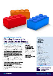 circular economy in the built environment
