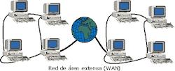 Tarea de Informatica