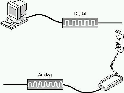 questions difference between digital signal discrete