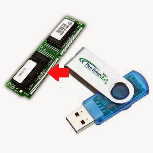 How to Format USB Flash Drive in DOS Techwallacom
