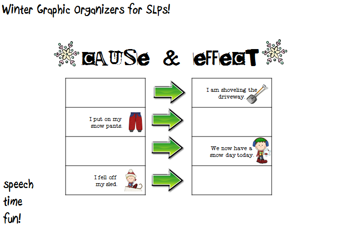 graphic relating to Main Idea Graphic Organizer Printable named Winter season Picture Organizers for SLPs! (furthermore freebies