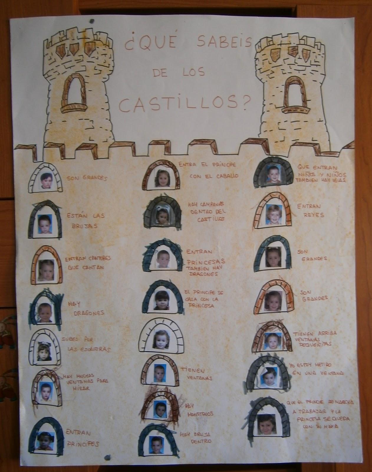 1000 Images About Edad Media On Pinterest Cardboard