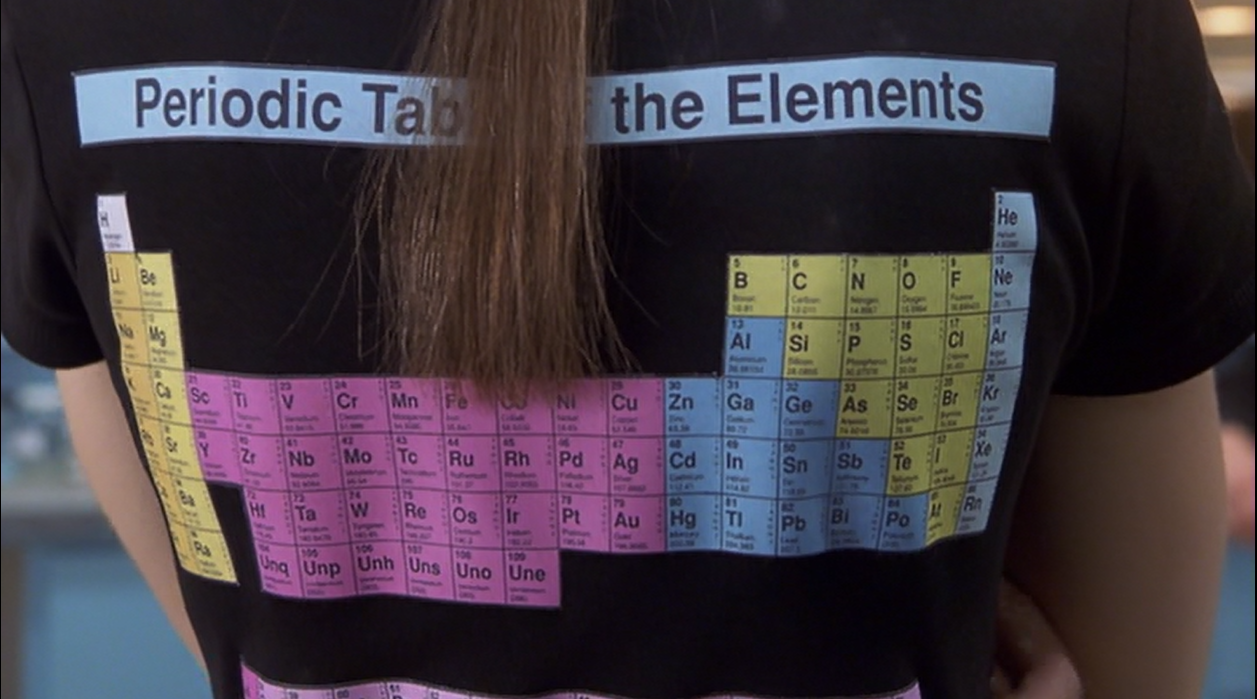 It looks human evolution 2001 part ii selenium could be as periodic table t shirts are nice but real scientists just go ahead and get it tattooed on their bodies from evolution gamestrikefo Images