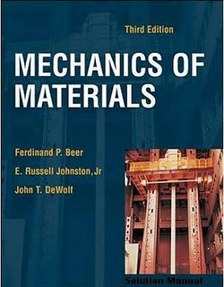 solution manual mechanics of materials 6th edition beer johnston download