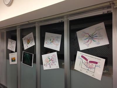 マインドマップ講座風景・ペリフェラルポスターの写真