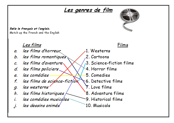 an overview of different types genres of movies Music history: different types of music over the centuries  a round is a vocal piece wherein different voices sing the same melody, at the same pitch, but the lines are successively sung an early example of a round is sumer is icumen in,  overview of music of the classical period.