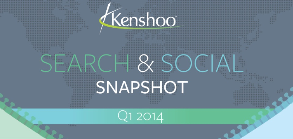 Search and Social Advertising Trends 2014 - infographic