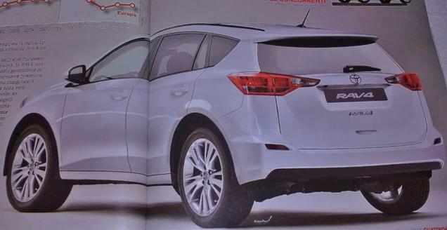 Como um lembrete rápido, o Toyota RAV4 já está em sua terceira